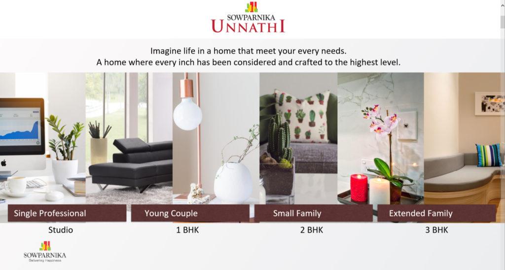 Sowparnika Unnathi